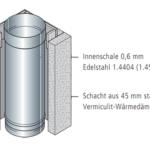 Edelstahlschornstein im Haus bauen: geht das überhaupt?