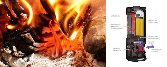 Verbrennungsluftsystem
