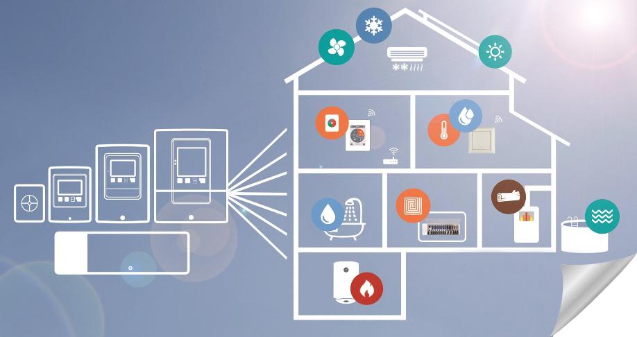 Schema Solarregler regelt alles im Haus