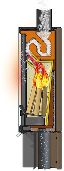 Illustration Funktionsweise eines Tonwerk Speicherofens