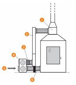 Schaubild über die Funktionsweise der automatischen Zuggeneratorsteuerung S-Kamatik PRO II