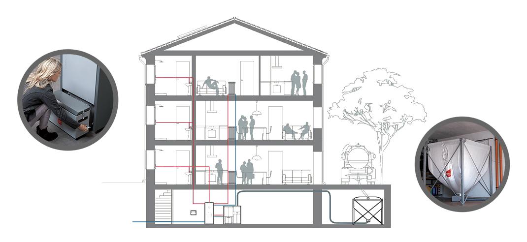 Schema-Wohnunen-Haus-Pelletheizung