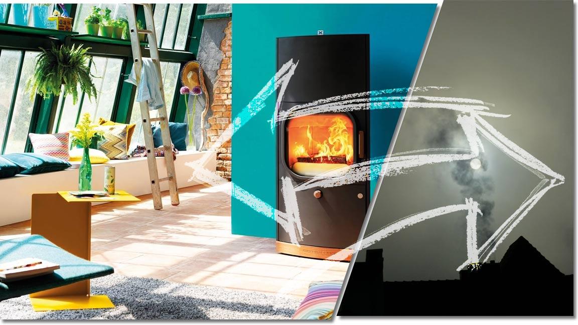 Collage mit einem Ambientebild des Kaminofens Kylie Xtra der Marke Austroflamm und einem qualmenden Schornstein