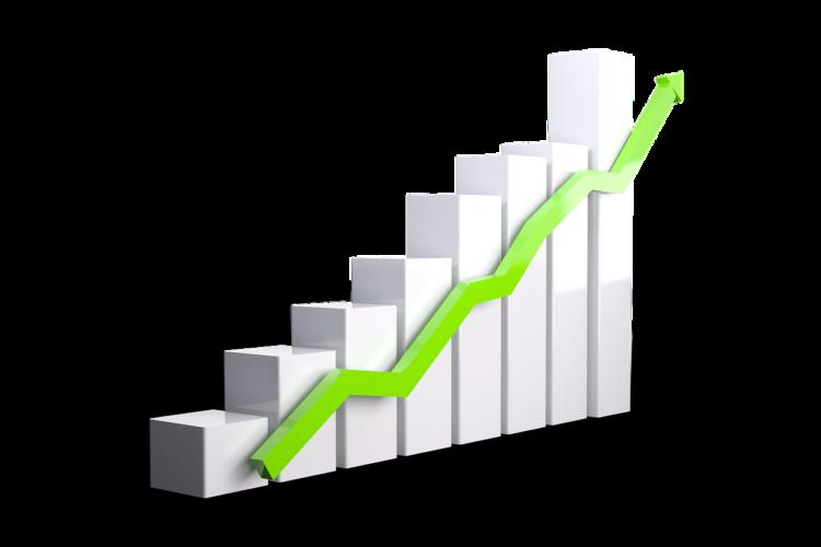 Diagramm mit weißen Balken und grüner Trendlinie