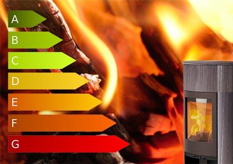 Kaminofen Energieeffizienz