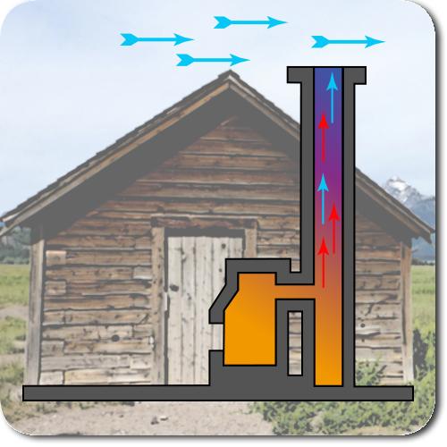 Bild mit Veranschaulichung des Förderdruckprinzips