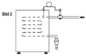 WATTS thermische Ablaufsicherung STS 20, 4,0 m Kapillarrohr