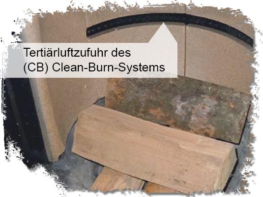Nahaufnahme des CB-Systems von Scan
