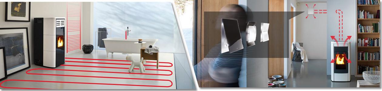 illustrierte Ambientebilder wassergeführter und kanalisierbarer Pelletofen