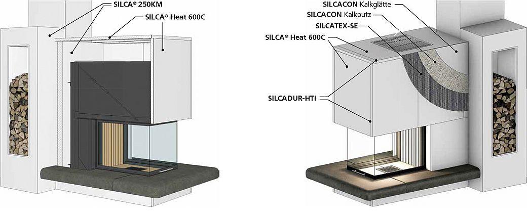Silca Heat 600 Beispiel