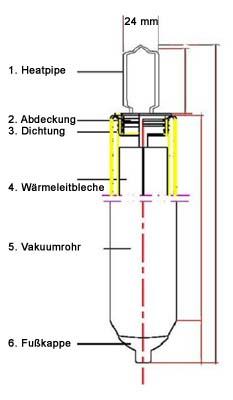Westech_Roehrenkollektor.jpg