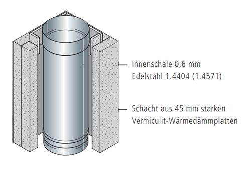 Leichtbauschornstein, Schornstein DN 140 mm x 5,00 m