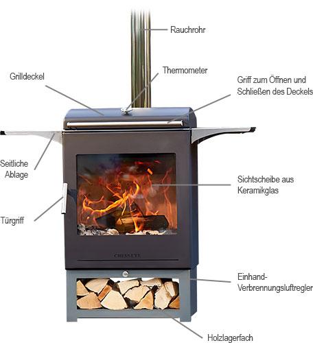 Gartenkamin Heat & Grill Details