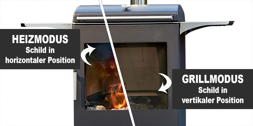Gartengrill Heat & Grill Hitzeschild
