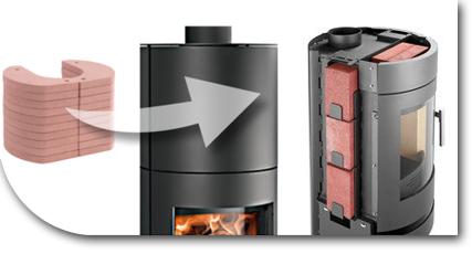 Funktionsbild der Speichersteinintegration in einem Speicherofen