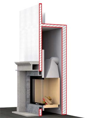 Silca Brandschutzplatte Montage