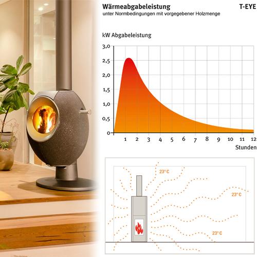 Schema Wärmemestrahlung Anhand eines Tonwerk-Ofens