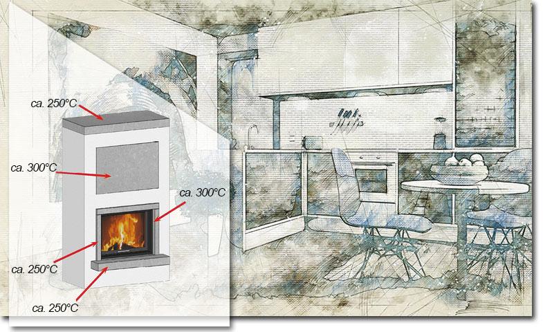 Skizze einer Küche mit einem natursteinverkleideten Ofen mit unterschiedlichen Temperaturzonen