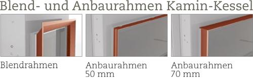 Brunner Blend-/Anbaurahmen