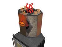 spartherm-thermobox-schematische-darstellung