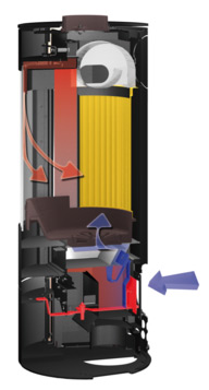 Olsberg Verbrennungssystem