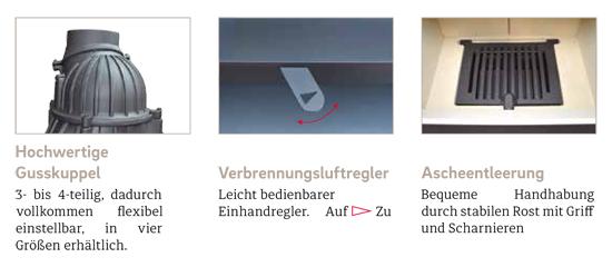 Schmid Kamineinsatz Details