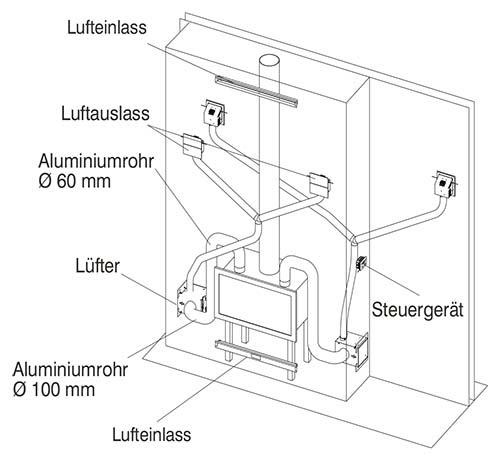 Edilkamin Kit Air Diffuser