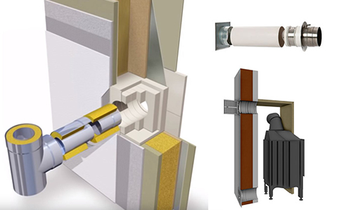 wanddurchf hrung shop wanddurchf hrung online kaufen. Black Bedroom Furniture Sets. Home Design Ideas